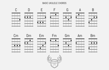 Outdoor_ukulele_chords